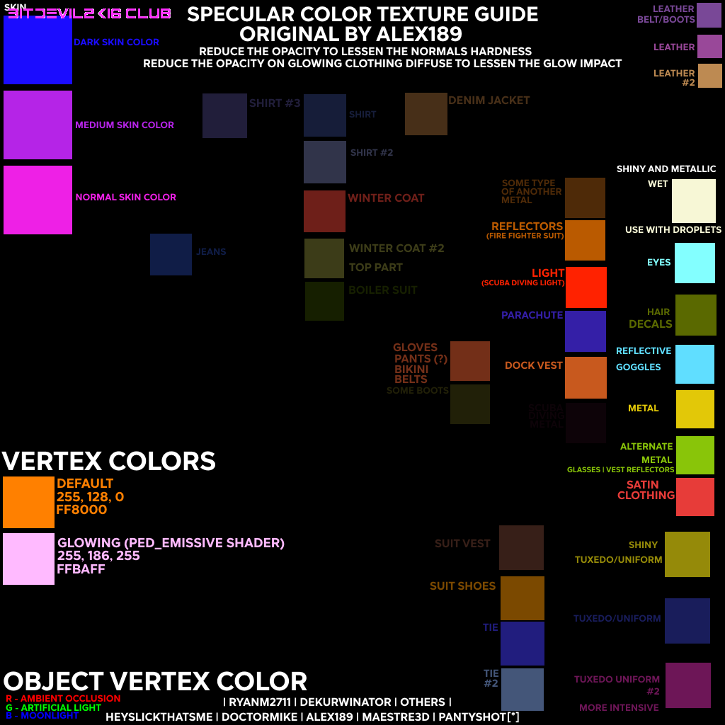 Vertex Colors - Defaults